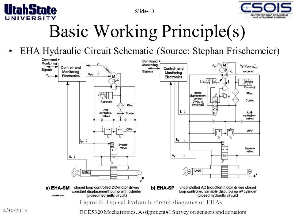 Basic Working Principle(s) EHA Hydraulic Circuit Schematic (Source: Stephan Frischemeier) 4/30/2015 ECE5320 Mechatronics. Assignment#1 Survey on senso