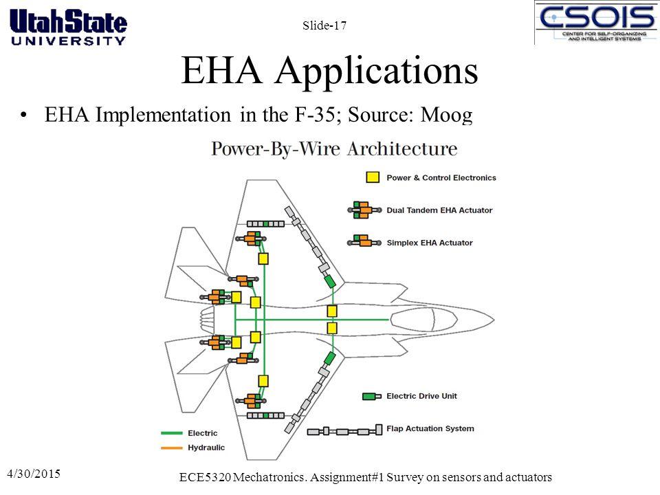 EHA Applications EHA Implementation in the F-35; Source: Moog 4/30/2015 ECE5320 Mechatronics. Assignment#1 Survey on sensors and actuators Slide-17