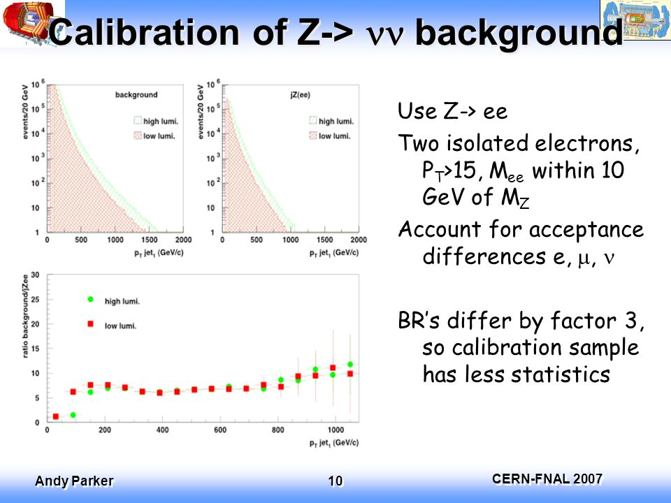 CERN-FNAL 2007 Andy Parker 10 Calibration of Z-> background Use Z-> ee Two isolated electrons, P T >15, M ee within 10 GeV of M Z Account for acceptance differences e, , BR's differ by factor 3, so calibration sample has less statistics