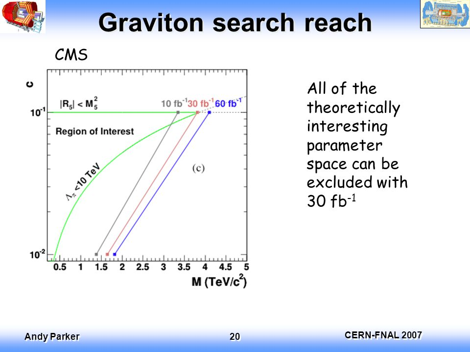 CERN-FNAL 2007 Andy Parker 20 Graviton search reach All of the theoretically interesting parameter space can be excluded with 30 fb -1 CMS