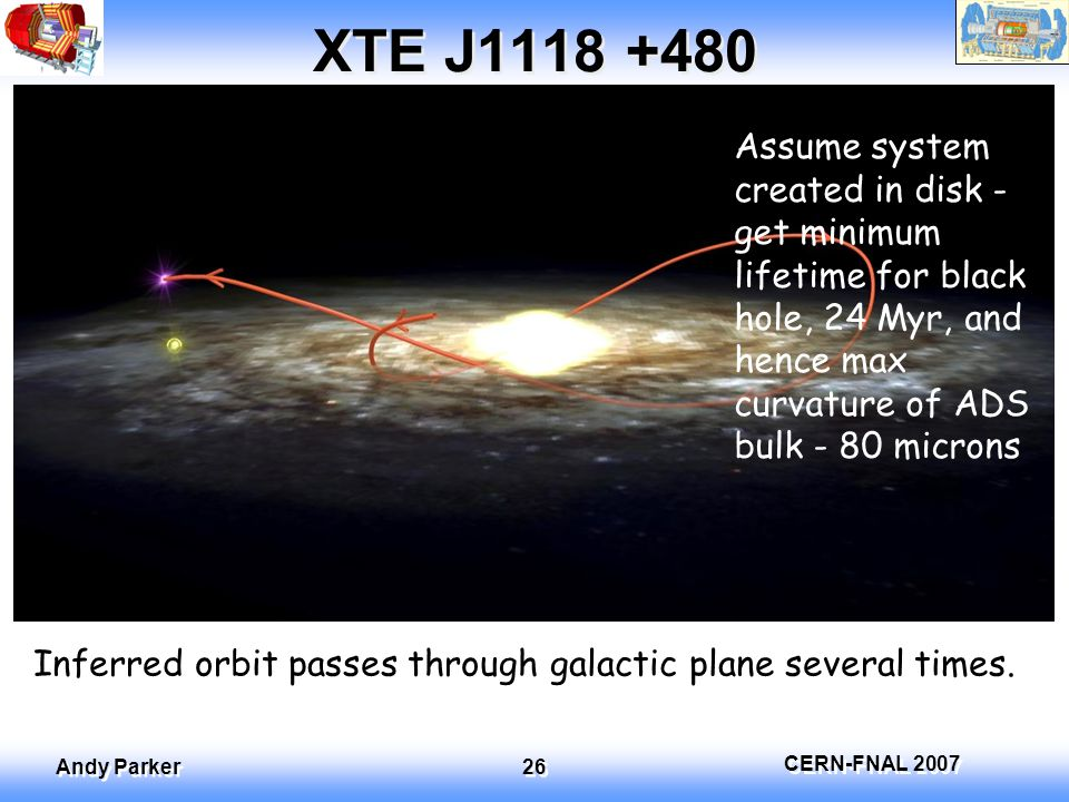CERN-FNAL 2007 Andy Parker 26 XTE J1118 +480 Inferred orbit passes through galactic plane several times.