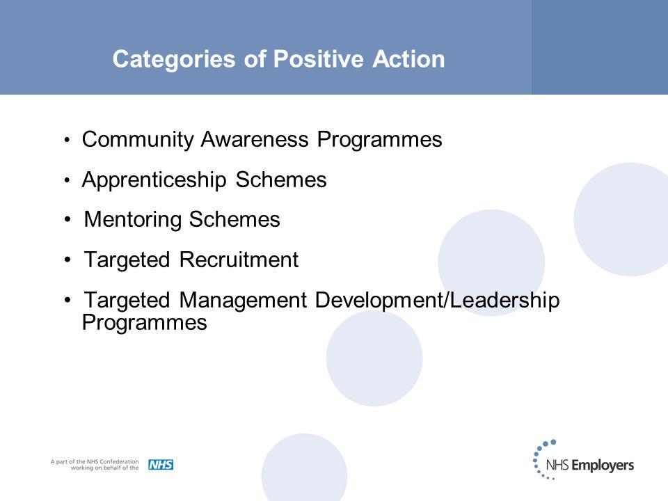 Categories of Positive Action Community Awareness Programmes Apprenticeship Schemes Mentoring Schemes Targeted Recruitment Targeted Management Develop