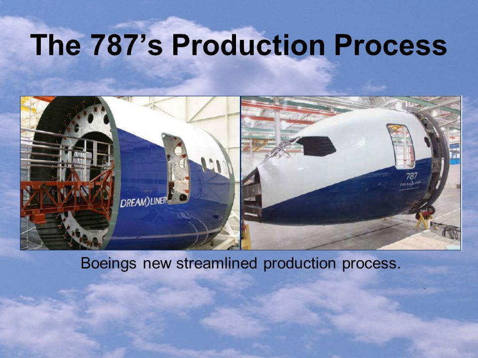 The 787's Production Process Boeings new streamlined production process.