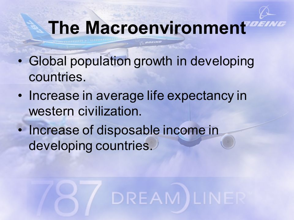 The Macroenvironment Global population growth in developing countries.