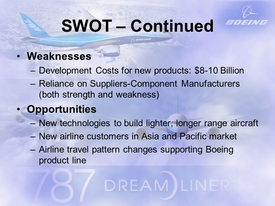 SWOT – Continued Weaknesses –Development Costs for new products: $8-10 Billion –Reliance on Suppliers-Component Manufacturers (both strength and weakness) Opportunities –New technologies to build lighter, longer range aircraft –New airline customers in Asia and Pacific market –Airline travel pattern changes supporting Boeing product line