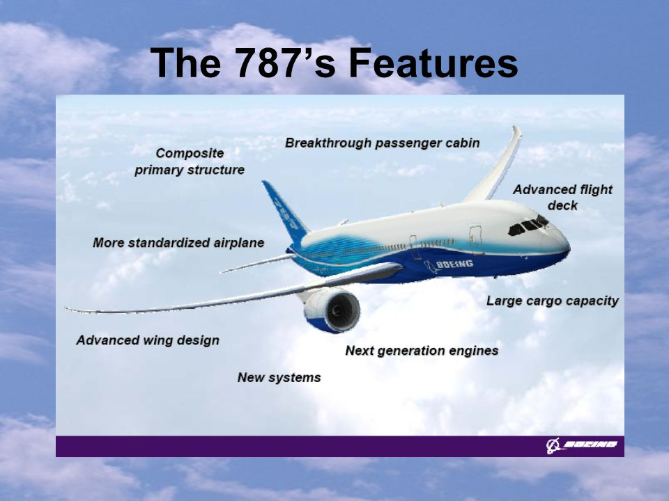 The 787's Features