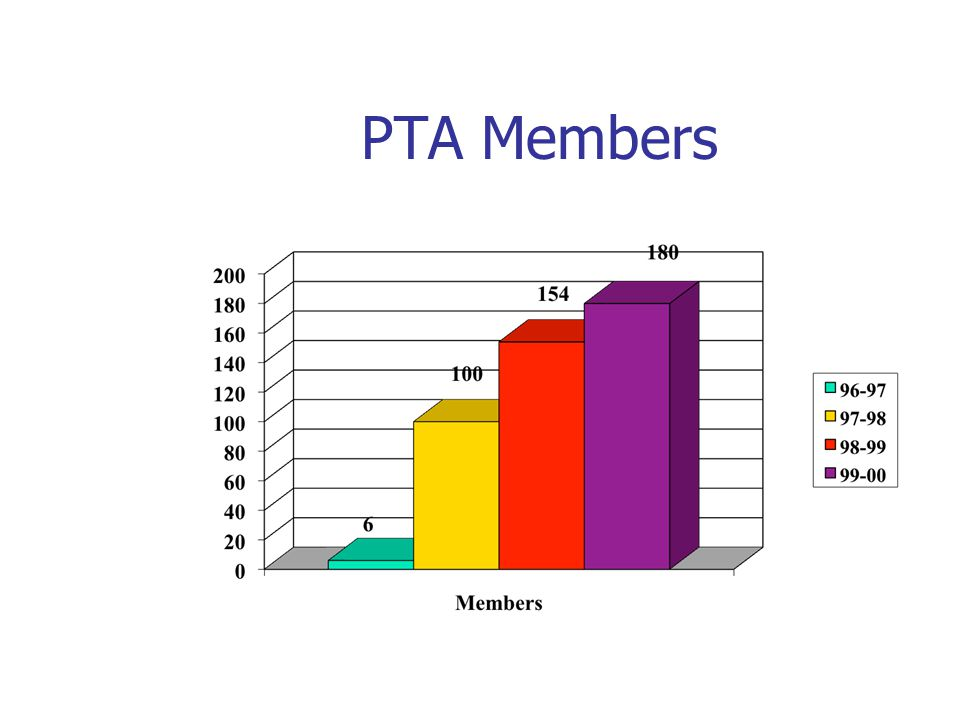 PTA Members