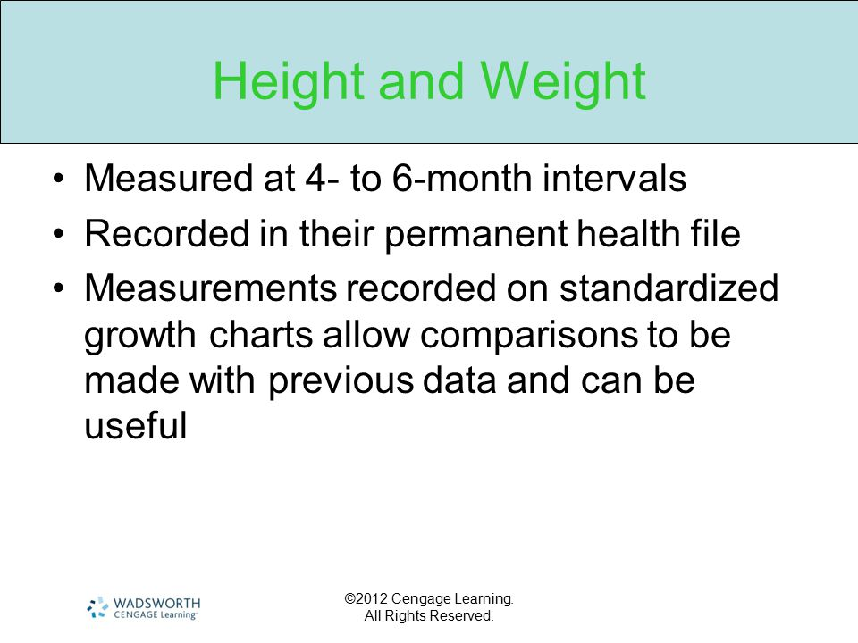 The WHO Child Growth Standards ©2012 Cengage Learning. All Rights Reserved.