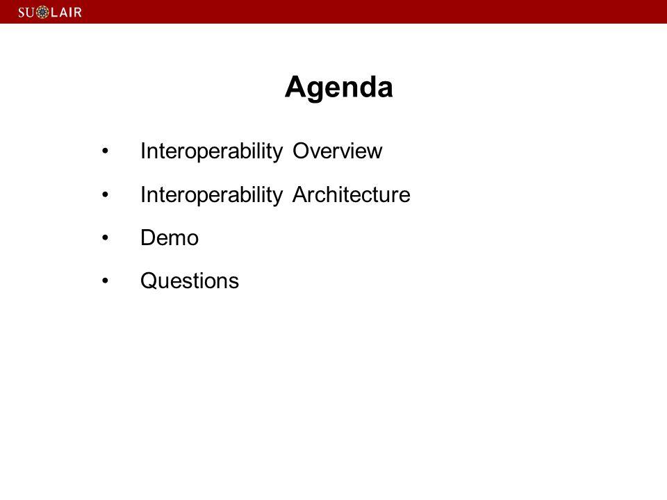 Agenda Interoperability Overview Interoperability Architecture Demo Questions