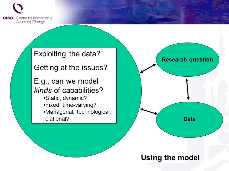 Using the model Research questionData Exploiting the data? Getting at the issues? E.g., can we model kinds of capabilities? Static, dynamic? Fixed, ti