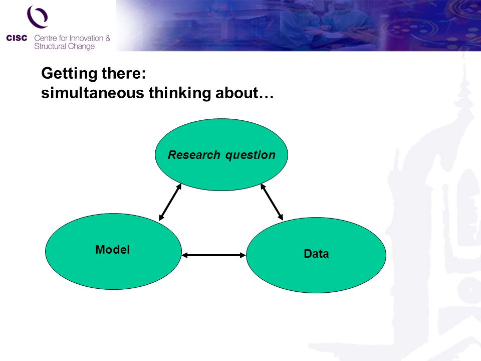 Getting there: simultaneous thinking about… Research questionModelData
