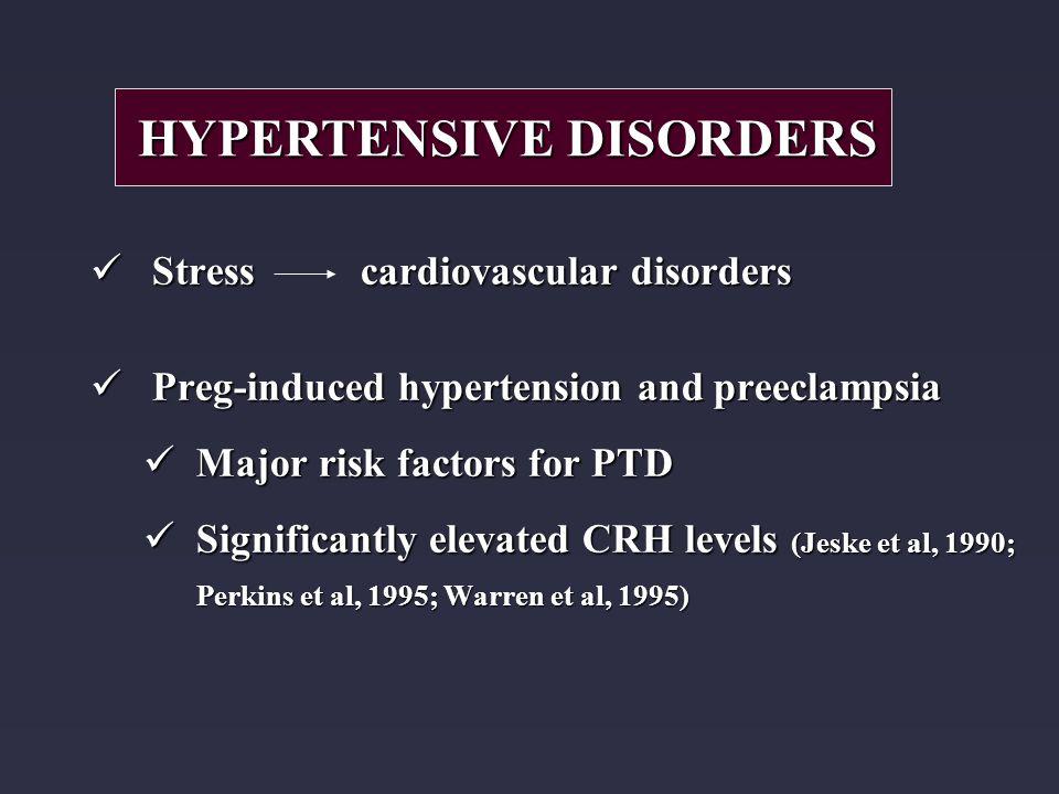 Stress cardiovascular disorders Stress cardiovascular disorders Preg-induced hypertension and preeclampsia Preg-induced hypertension and preeclampsia Major risk factors for PTD Major risk factors for PTD Significantly elevated CRH levels (Jeske et al, 1990; Perkins et al, 1995; Warren et al, 1995) Significantly elevated CRH levels (Jeske et al, 1990; Perkins et al, 1995; Warren et al, 1995) HYPERTENSIVE DISORDERS