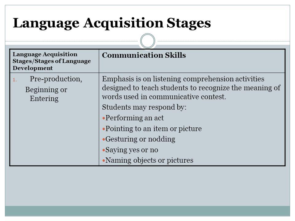 Language Acquisition Stages Language Acquisition Stages/Stages of Language Development Communication Skills 2.