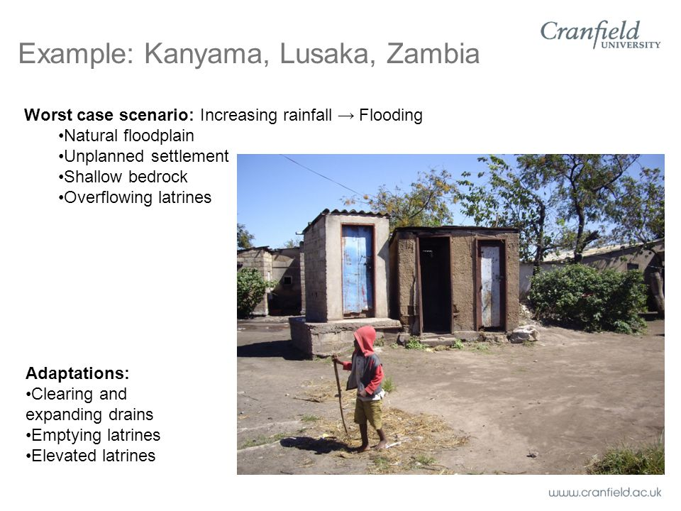 Worst case scenario: Increasing rainfall → Flooding Natural floodplain Unplanned settlement Shallow bedrock Overflowing latrines Adaptations: Clearing and expanding drains Emptying latrines Elevated latrines Example: Kanyama, Lusaka, Zambia
