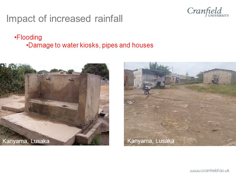 Impact of increased rainfall Flooding Damage to water kiosks, pipes and houses Kanyama, Lusaka