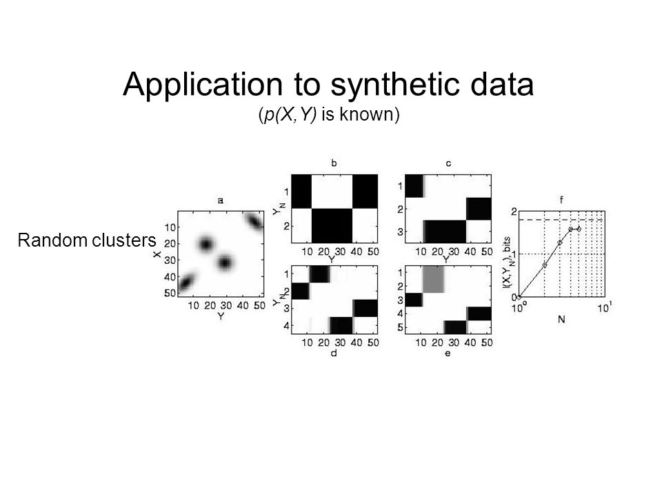 Random clusters Application to synthetic data (p(X,Y) is known)