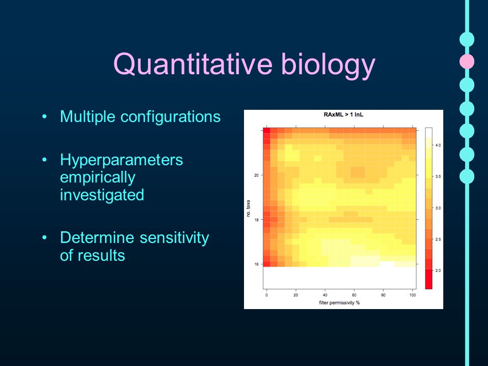 Quantitative biology Multiple configurations Hyperparameters empirically investigated Determine sensitivity of results