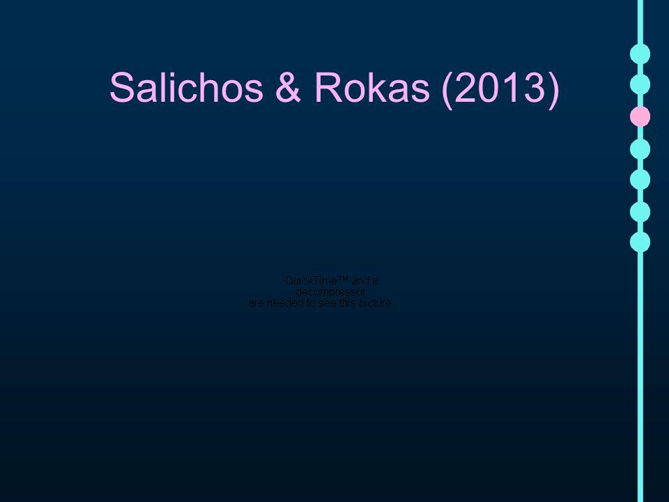 Salichos & Rokas (2013)