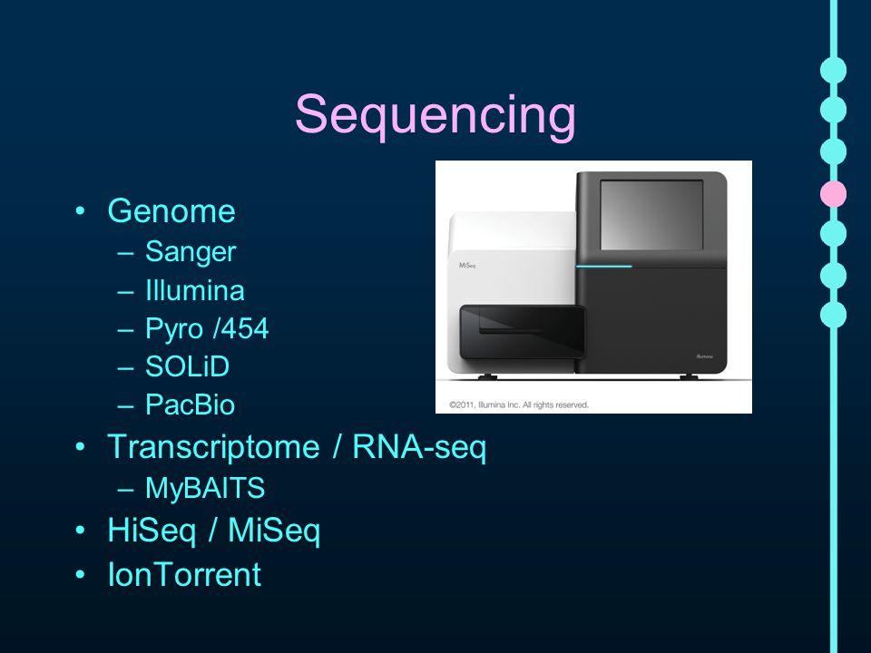 Sequencing Genome –Sanger –Illumina –Pyro /454 –SOLiD –PacBio Transcriptome / RNA-seq –MyBAITS HiSeq / MiSeq IonTorrent