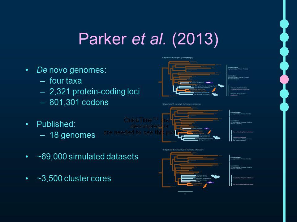 Parker et al. (2013) De novo genomes: –four taxa –2,321 protein-coding loci –801,301 codons Published: –18 genomes ~69,000 simulated datasets ~3,500 c