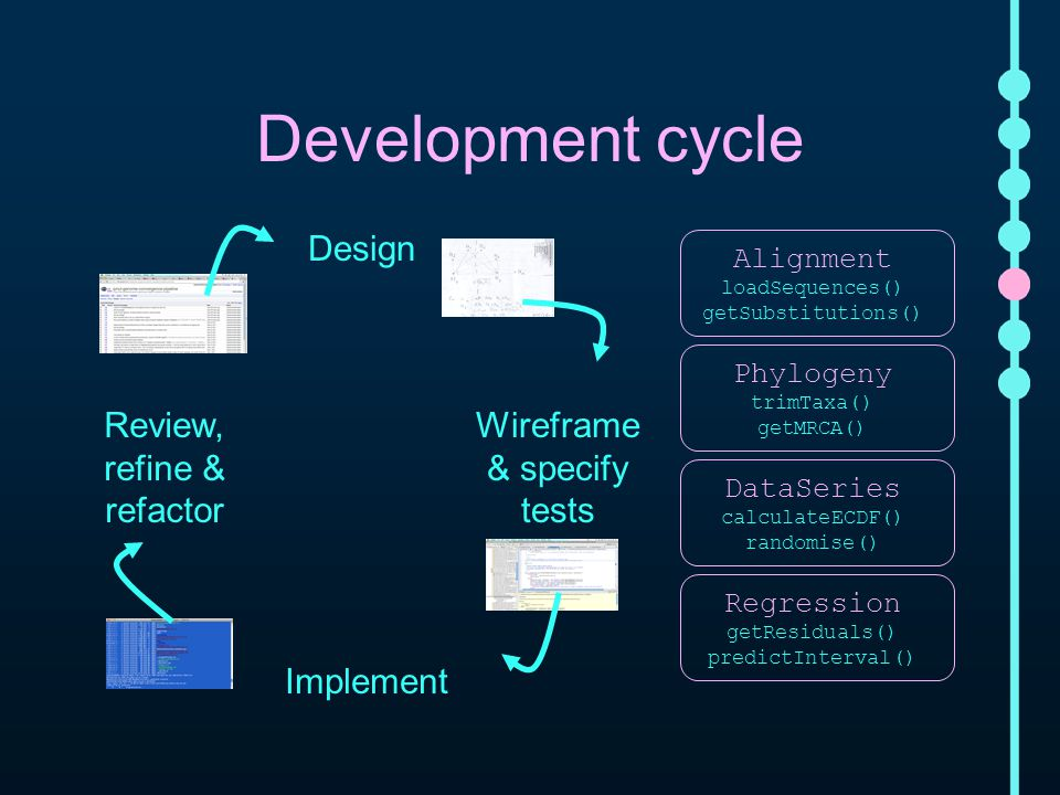 Development cycle Design Wireframe & specify tests Implement Alignment loadSequences() getSubstitutions() Phylogeny trimTaxa() getMRCA() DataSeries calculateECDF() randomise() Regression getResiduals() predictInterval() Review, refine & refactor