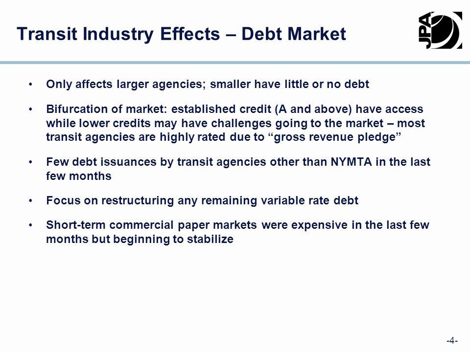 -4- Transit Industry Effects – Debt Market Only affects larger agencies; smaller have little or no debt Bifurcation of market: established credit (A a