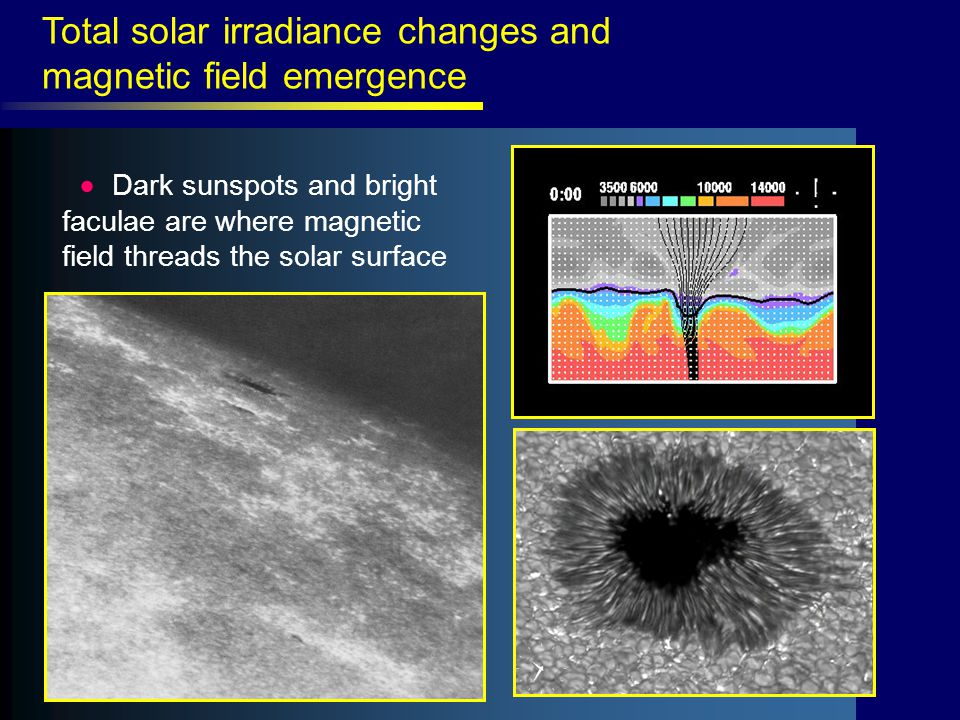 Total solar irradiance changes and magnetic field emergence  Dark sunspots and bright faculae are where magnetic field threads the solar surface