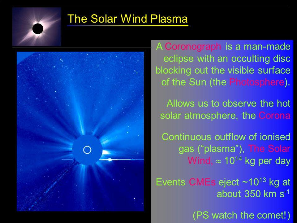 Sun Parker Spiral (an example of frozen-in)