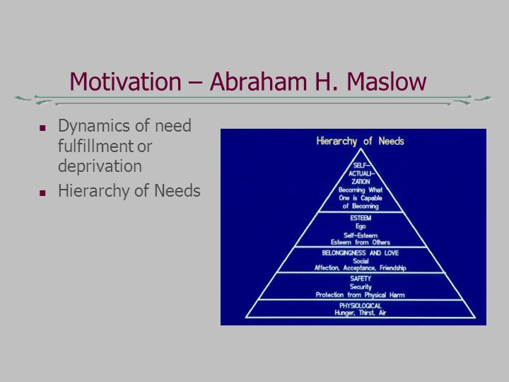Motivation – Abraham H. Maslow Dynamics of need fulfillment or deprivation Hierarchy of Needs
