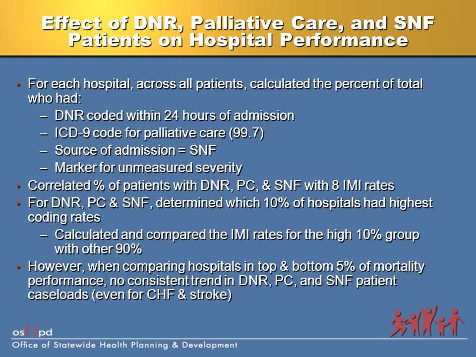 Effect of DNR, Palliative Care, and SNF Patients on Hospital Performance For each hospital, across all patients, calculated the percent of total who had: For each hospital, across all patients, calculated the percent of total who had: –DNR coded within 24 hours of admission –ICD-9 code for palliative care (99.7) –Source of admission = SNF –Marker for unmeasured severity Correlated % of patients with DNR, PC, & SNF with 8 IMI rates Correlated % of patients with DNR, PC, & SNF with 8 IMI rates For DNR, PC & SNF, determined which 10% of hospitals had highest coding rates For DNR, PC & SNF, determined which 10% of hospitals had highest coding rates –Calculated and compared the IMI rates for the high 10% group with other 90% However, when comparing hospitals in top & bottom 5% of mortality performance, no consistent trend in DNR, PC, and SNF patient caseloads (even for CHF & stroke) However, when comparing hospitals in top & bottom 5% of mortality performance, no consistent trend in DNR, PC, and SNF patient caseloads (even for CHF & stroke)