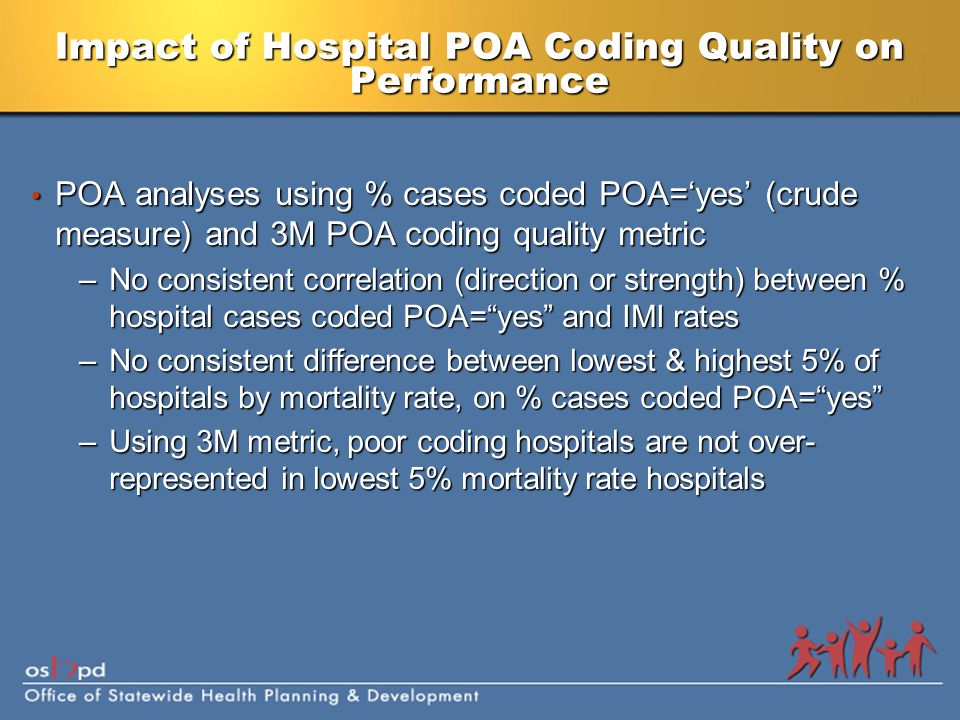 Impact of Hospital POA Coding Quality on Performance POA analyses using % cases coded POA='yes' (crude measure) and 3M POA coding quality metric POA analyses using % cases coded POA='yes' (crude measure) and 3M POA coding quality metric –No consistent correlation (direction or strength) between % hospital cases coded POA= yes and IMI rates –No consistent difference between lowest & highest 5% of hospitals by mortality rate, on % cases coded POA= yes –Using 3M metric, poor coding hospitals are not over- represented in lowest 5% mortality rate hospitals