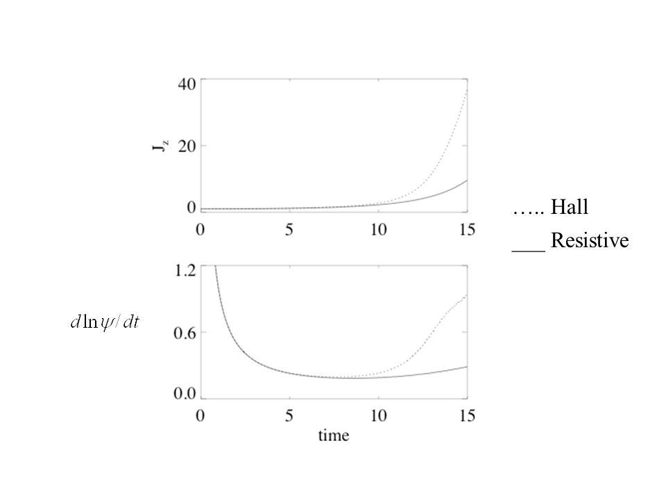 ….. Hall ___ Resistive