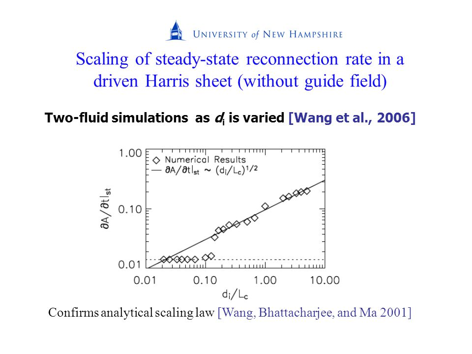 Scaling of steady-state reconnection rate in a driven Harris sheet (without guide field) Two-fluid simulations as d i is varied [Wang et al., 2006] Confirms analytical scaling law [Wang, Bhattacharjee, and Ma 2001]