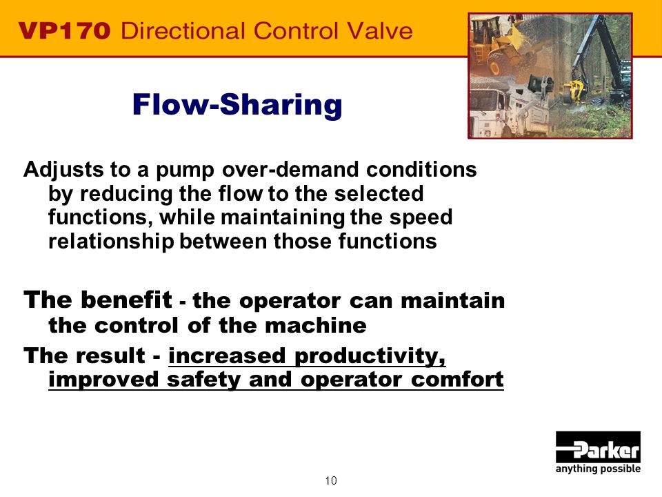 10 Flow-Sharing Adjusts to a pump over-demand conditions by reducing the flow to the selected functions, while maintaining the speed relationship betw