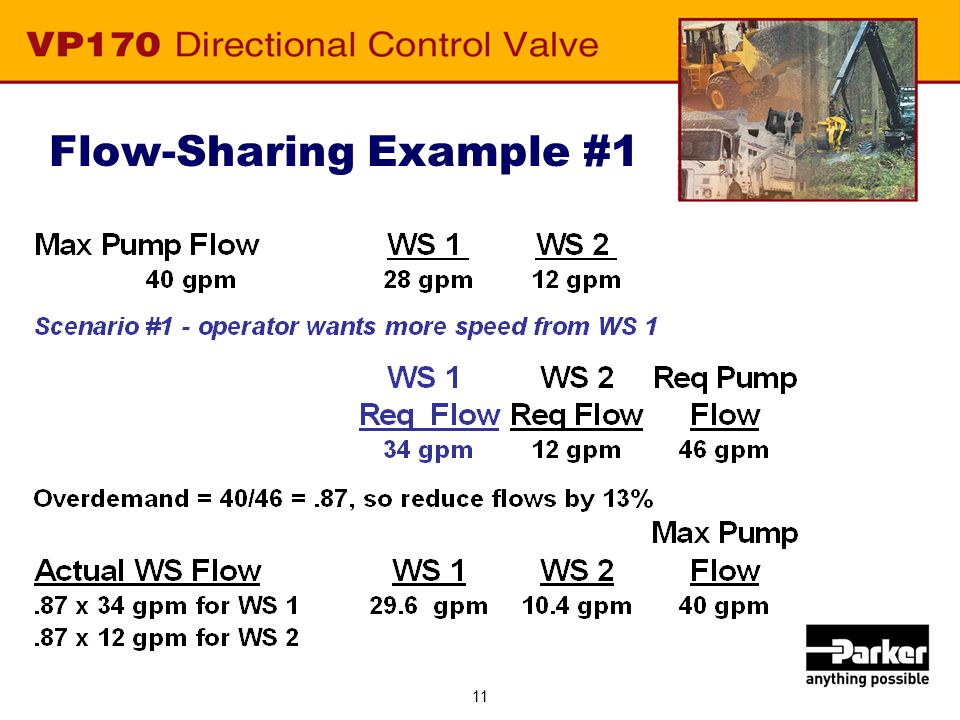 11 Flow-Sharing Example #1