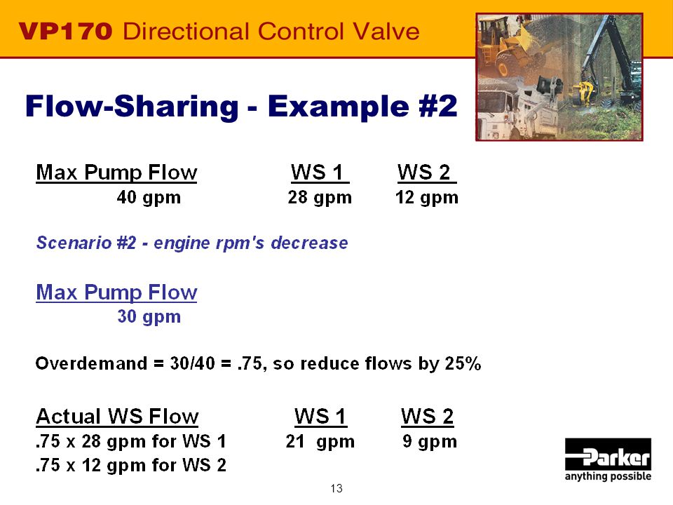 13 Flow-Sharing - Example #2