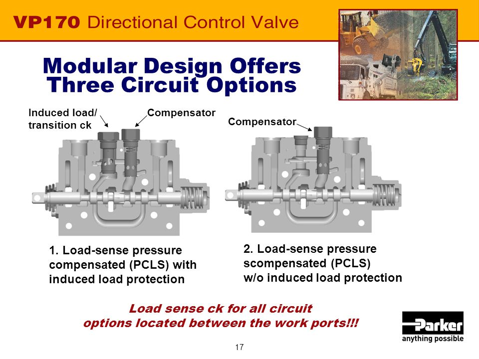 17 Modular Design Offers Three Circuit Options Load sense ck for all circuit options located between the work ports!!! Induced load/ transition ck Com