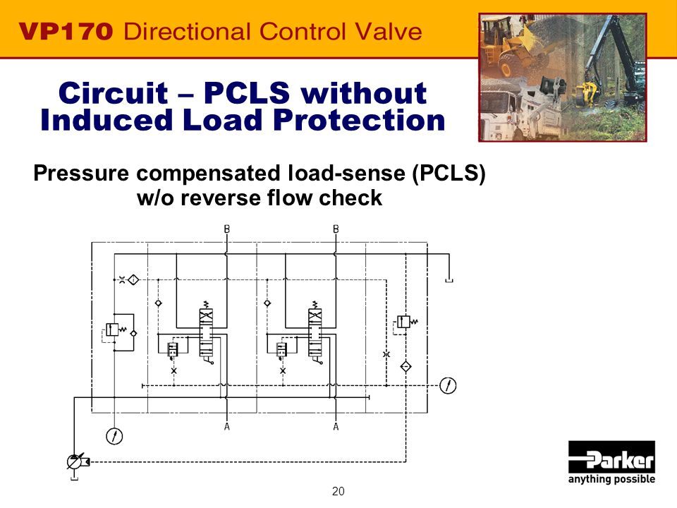 20 Circuit – PCLS without Induced Load Protection Pressure compensated load-sense (PCLS) w/o reverse flow check