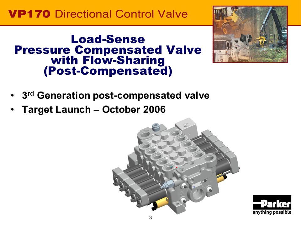 3 3 rd Generation post-compensated valve Target Launch – October 2006 Load-Sense Pressure Compensated Valve with Flow-Sharing (Post-Compensated)