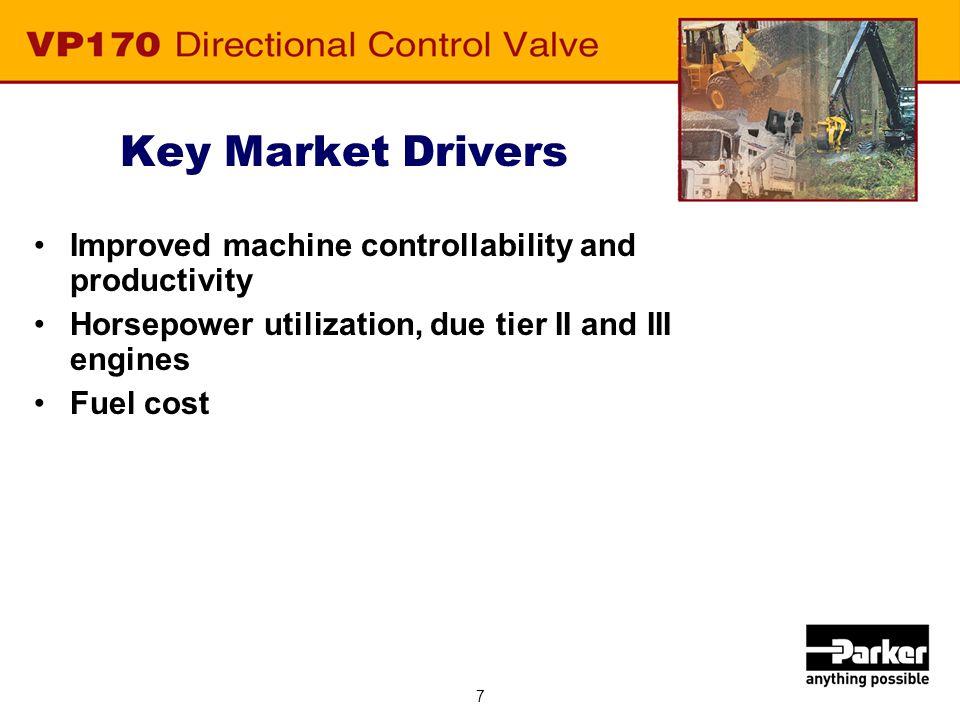 18 Modular Design Offers Three Circuit Options 3.