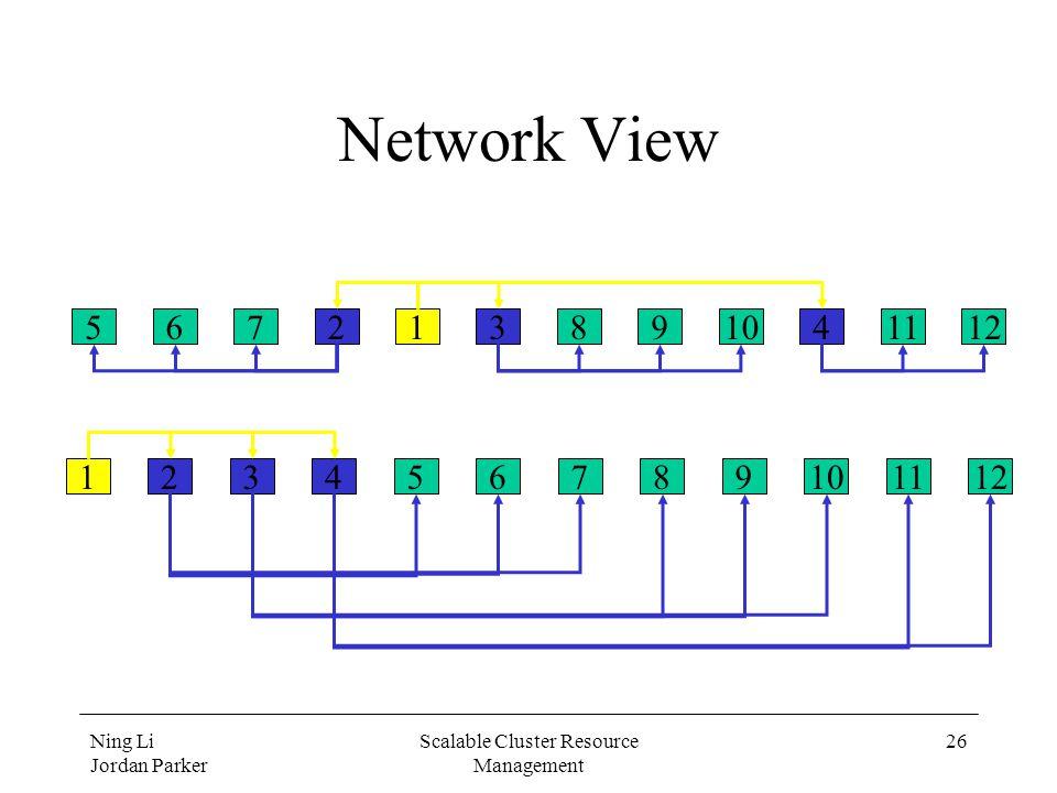 Ning Li Jordan Parker Scalable Cluster Resource Management 26 567891011122341 Network View 567891011122341