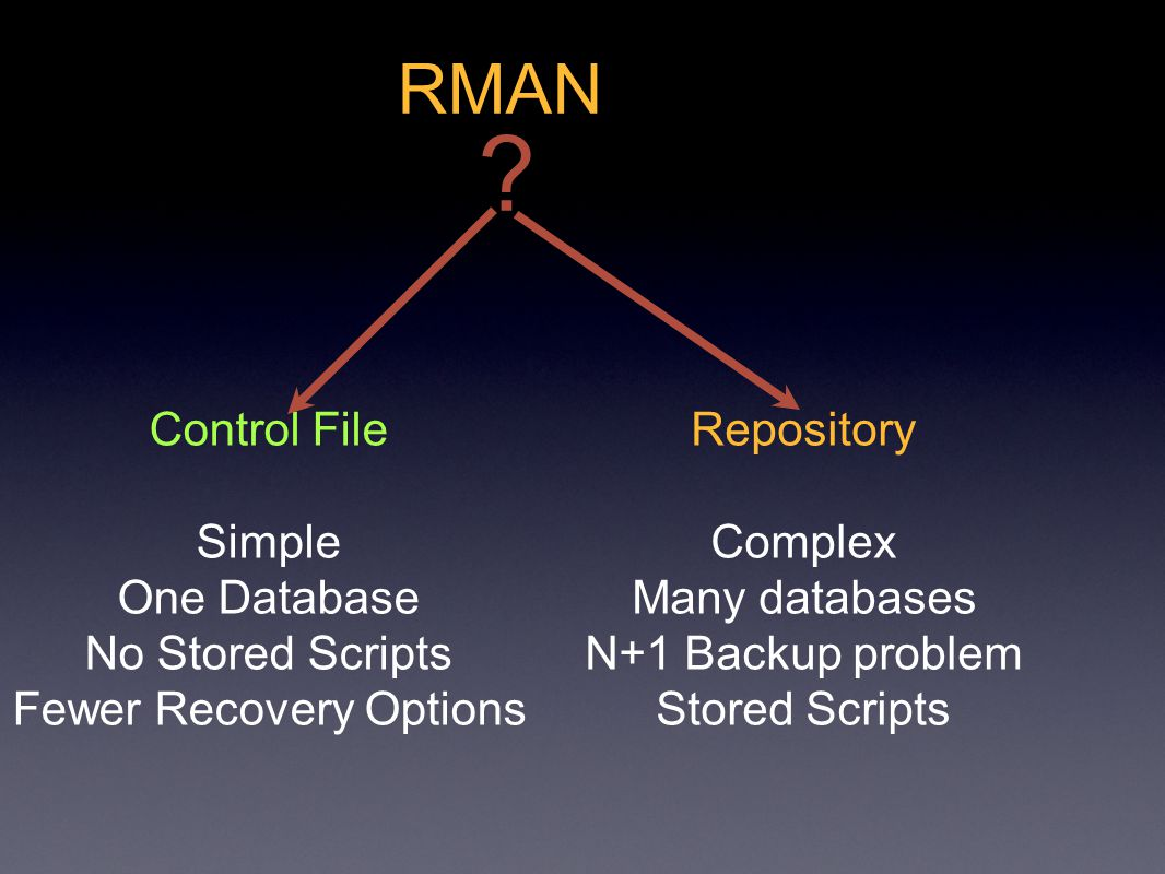 RMAN Prerequisites Database in Archivelog mode A separate storage location from the production database Multiplexed Controlfiles