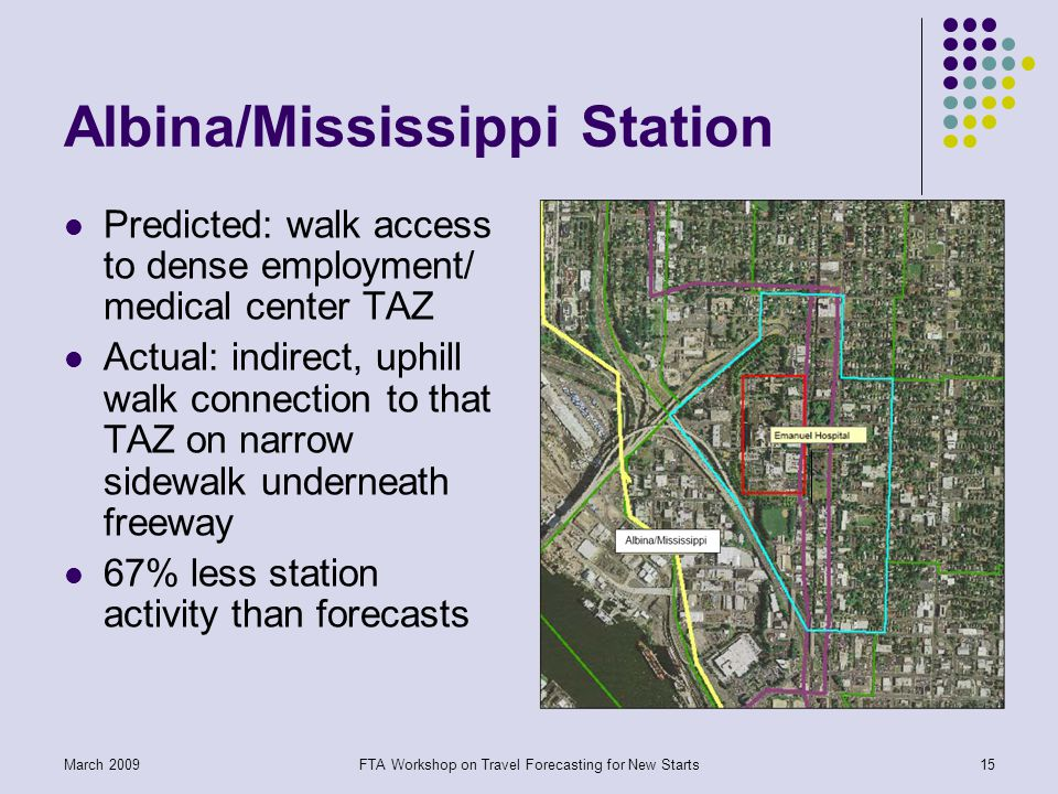 FTA Workshop on Travel Forecasting for New Starts15March 2009 Predicted: walk access to dense employment/ medical center TAZ Actual: indirect, uphill walk connection to that TAZ on narrow sidewalk underneath freeway 67% less station activity than forecasts Albina/Mississippi Station