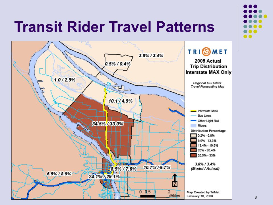 FTA Workshop on Travel Forecasting for New Starts8March 2009 Transit Rider Travel Patterns