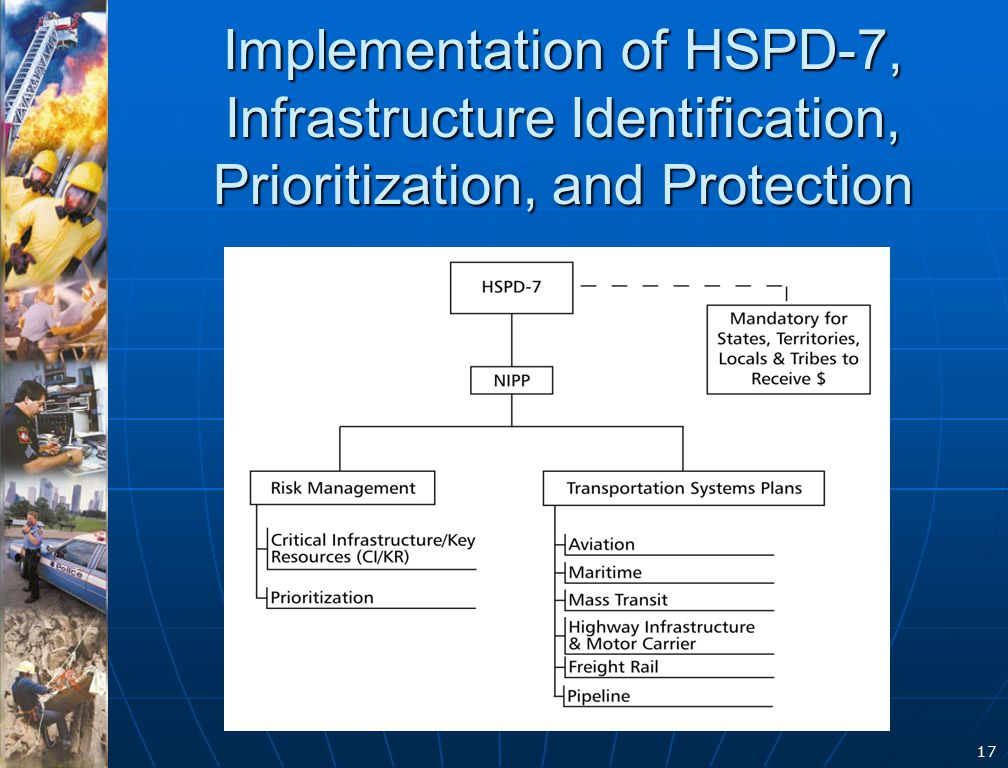 17 Implementation of HSPD-7, Infrastructure Identification, Prioritization, and Protection