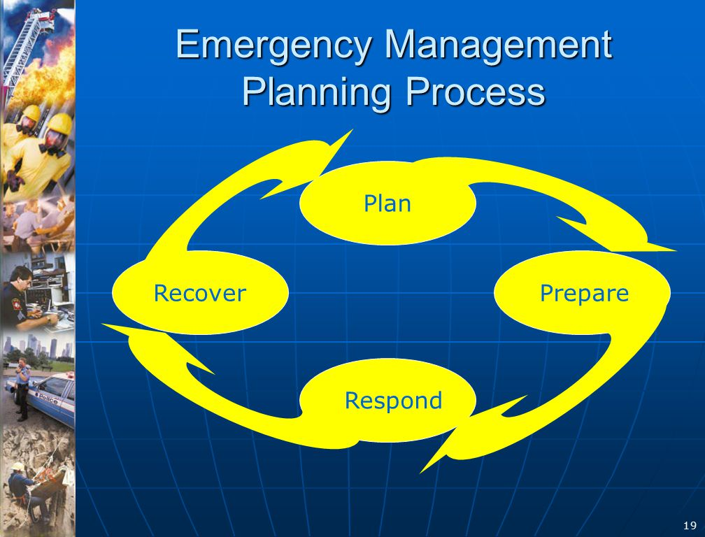 19 Emergency Management Planning Process Plan Prepare Respond Recover