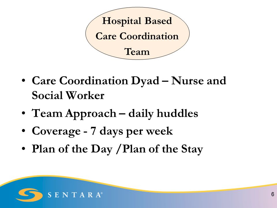 Care Coordination Dyad – Nurse and Social Worker Team Approach – daily huddles Coverage - 7 days per week Plan of the Day /Plan of the Stay 6 Hospital Based Care Coordination Team