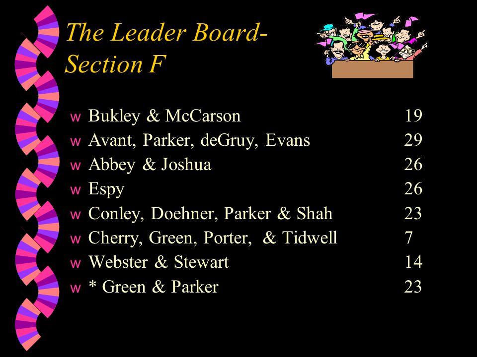The Leader Board- Section F w Bukley & McCarson19 w Avant, Parker, deGruy, Evans29 w Abbey & Joshua26 w Espy26 w Conley, Doehner, Parker & Shah23 w Cherry, Green, Porter, & Tidwell7 w Webster & Stewart14 w * Green & Parker23