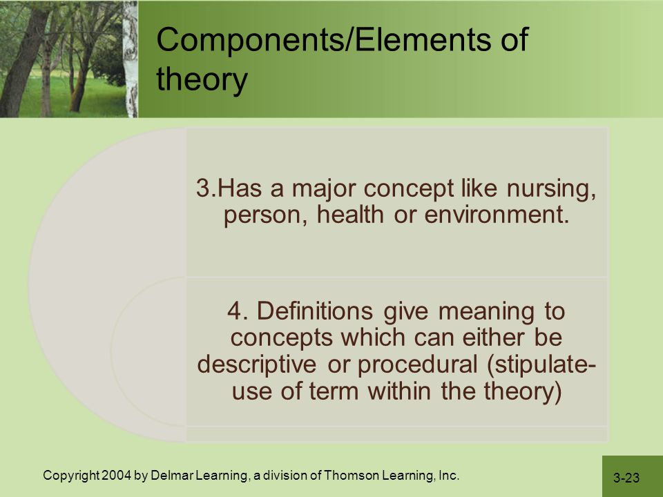 3-23 Copyright 2004 by Delmar Learning, a division of Thomson Learning, Inc. Components/Elements of theory 3.Has a major concept like nursing, person,