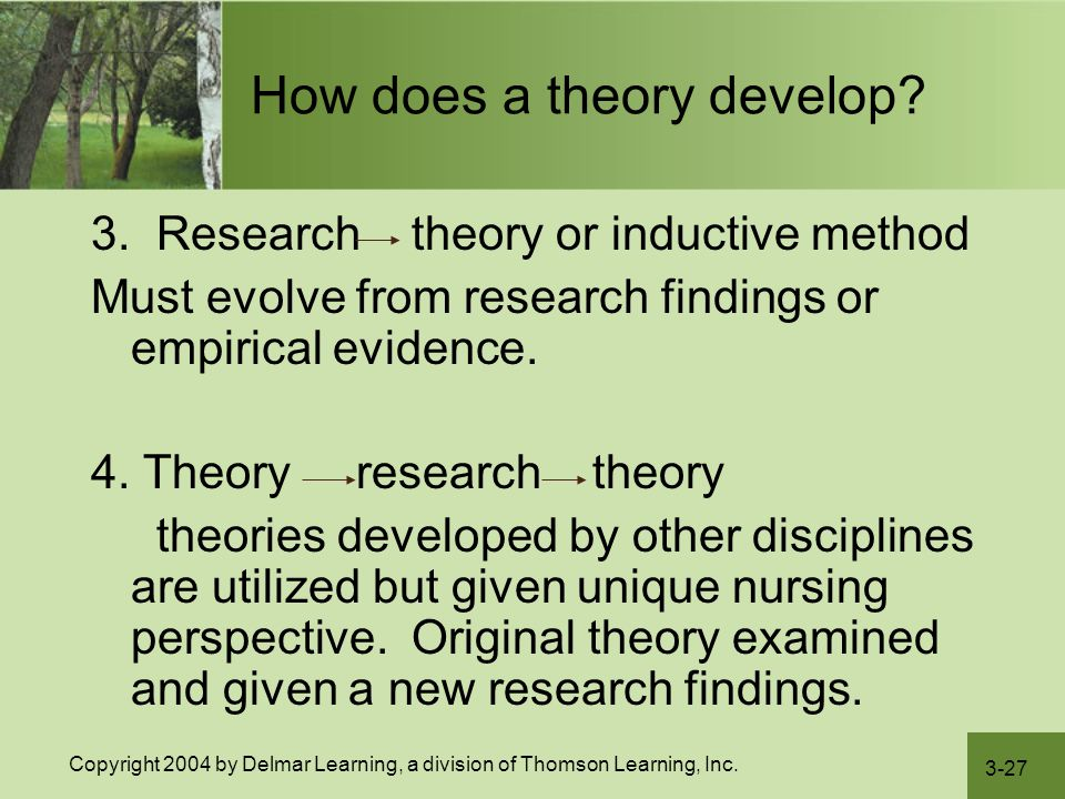 3-27 Copyright 2004 by Delmar Learning, a division of Thomson Learning, Inc. How does a theory develop? 3. Research theory or inductive method Must ev